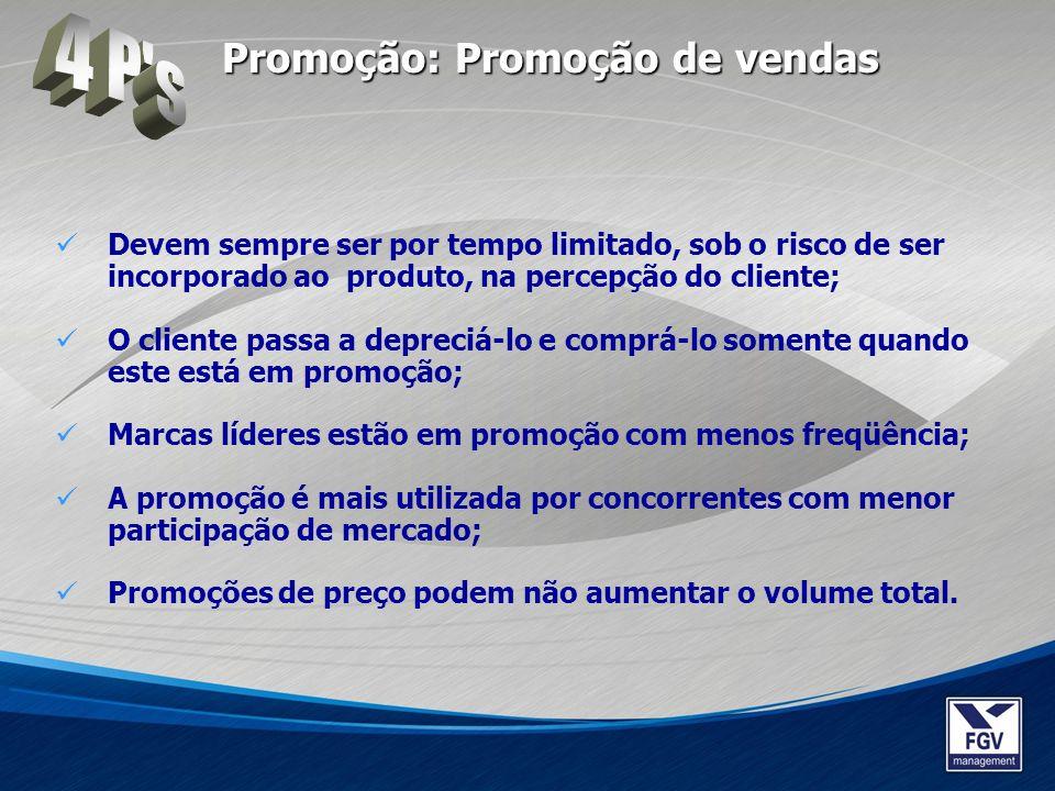 4 P s Promoção: Promoção de vendas