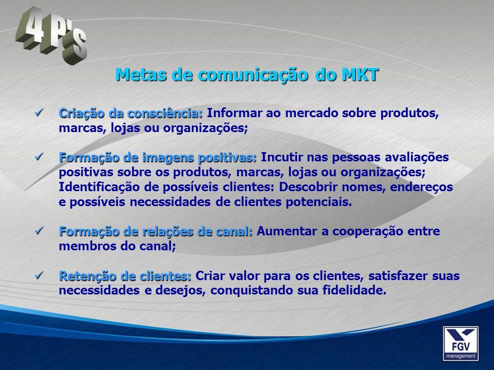 4 P s Metas de comunicação do MKT