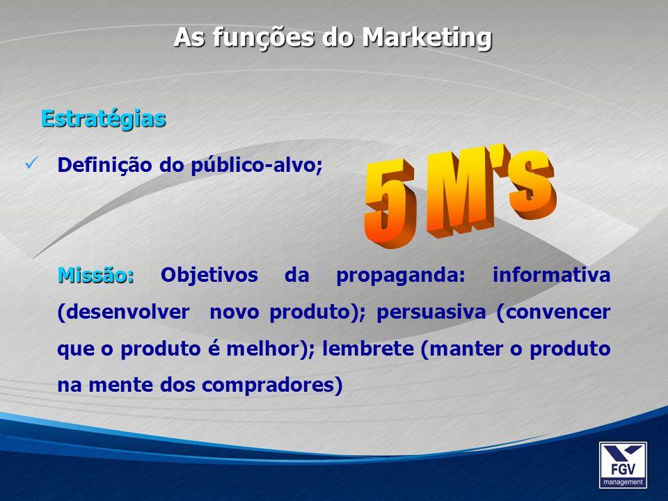 5 M s As funções do Marketing Estratégias Definição do público-alvo;