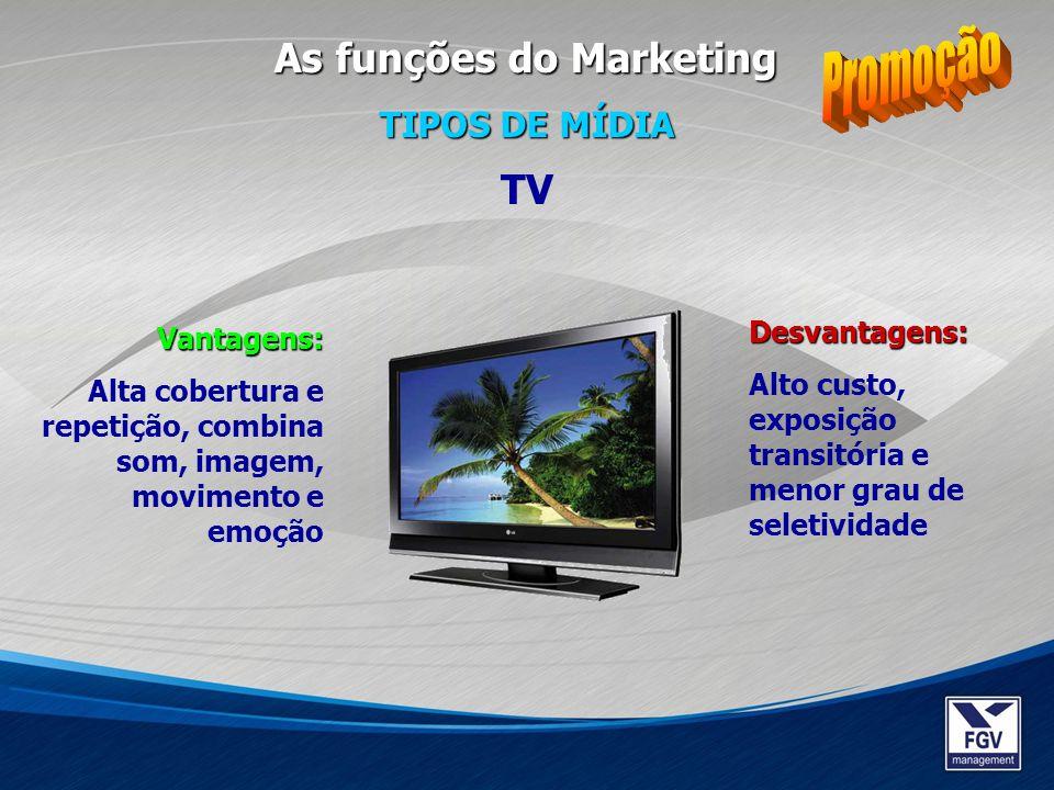 Promoção As funções do Marketing TV TIPOS DE MÍDIA Desvantagens:
