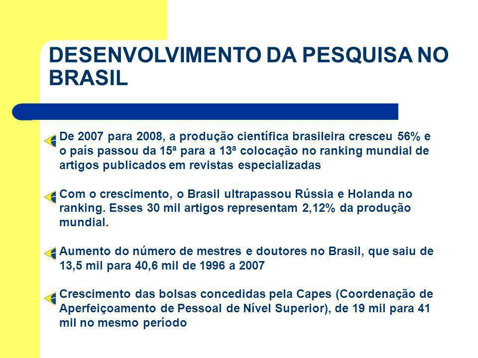 DESENVOLVIMENTO DA PESQUISA NO BRASIL