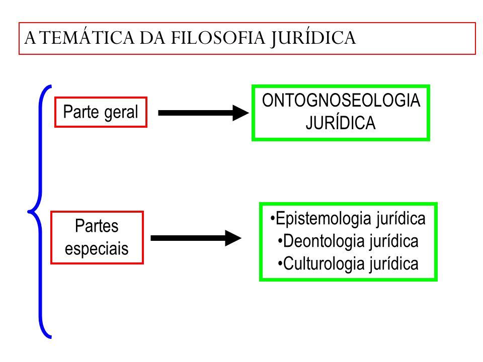 A TEMÁTICA DA FILOSOFIA JURÍDICA