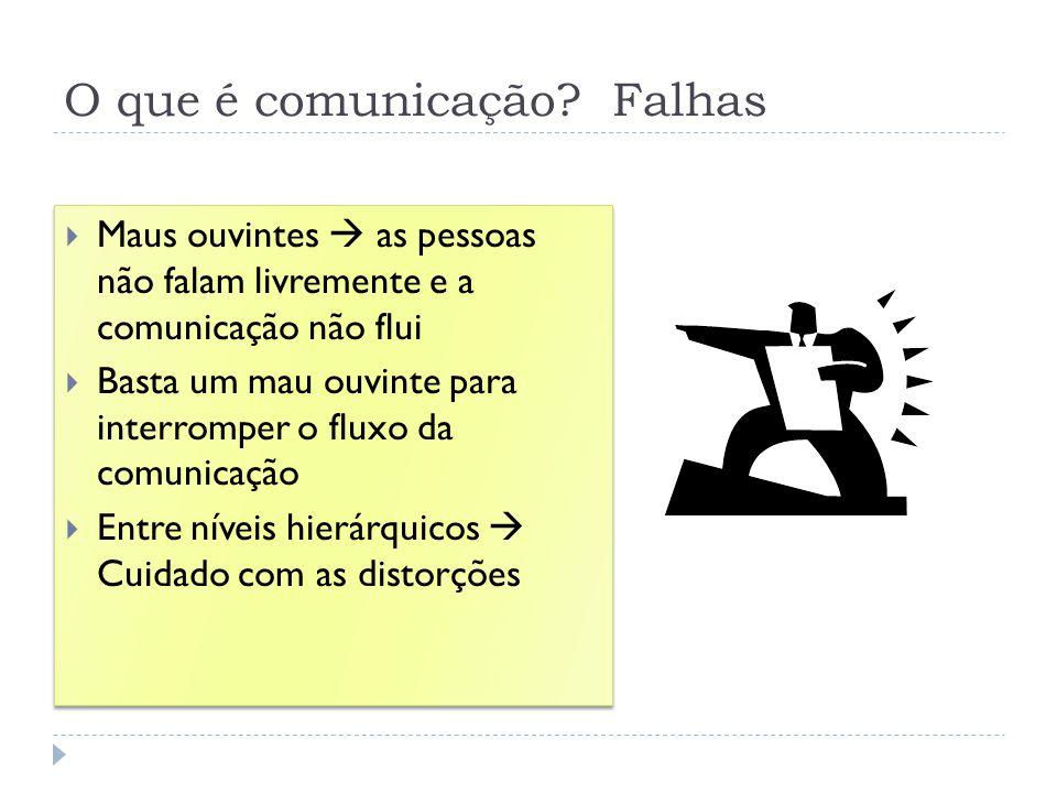 O que é comunicação Falhas