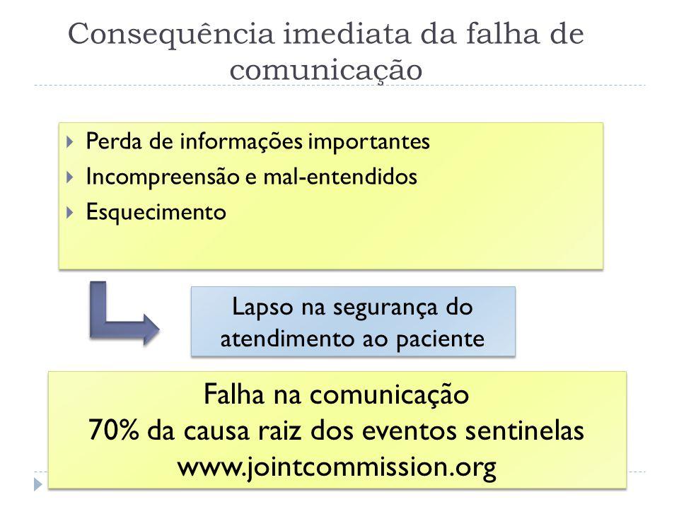 Consequência imediata da falha de comunicação
