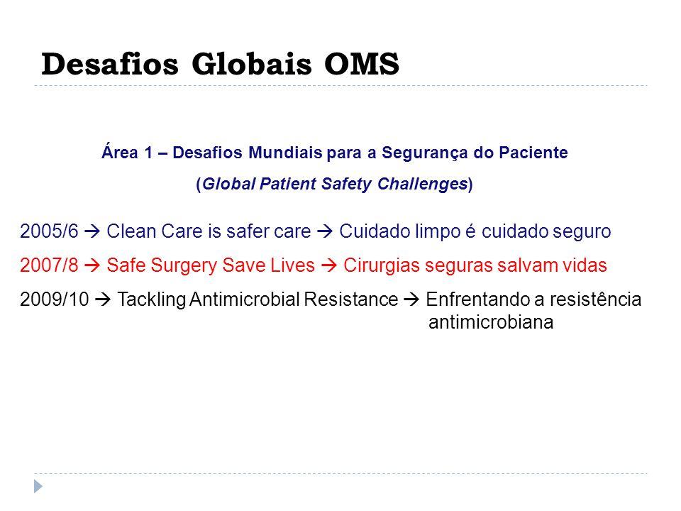 Desafios Globais OMS Área 1 – Desafios Mundiais para a Segurança do Paciente. (Global Patient Safety Challenges)