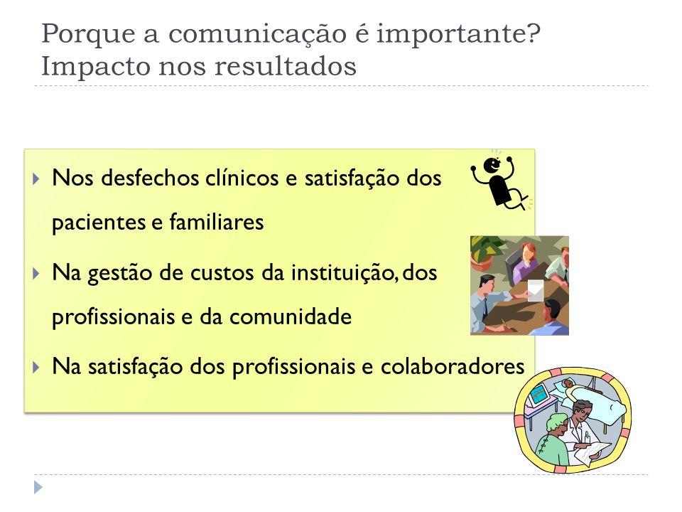 Porque a comunicação é importante Impacto nos resultados
