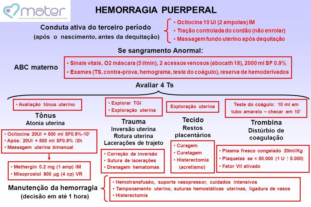 HEMORRAGIA PUERPERAL Conduta ativa do terceiro período