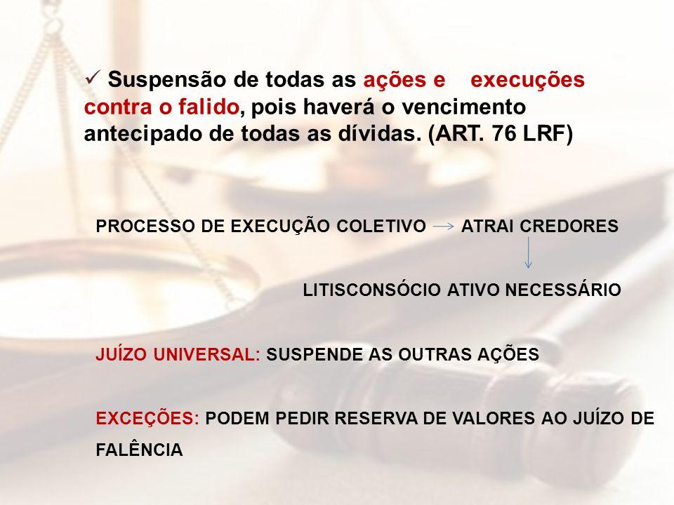 Suspensão de todas as ações e execuções contra o falido, pois haverá o vencimento antecipado de todas as dívidas. (ART. 76 LRF)