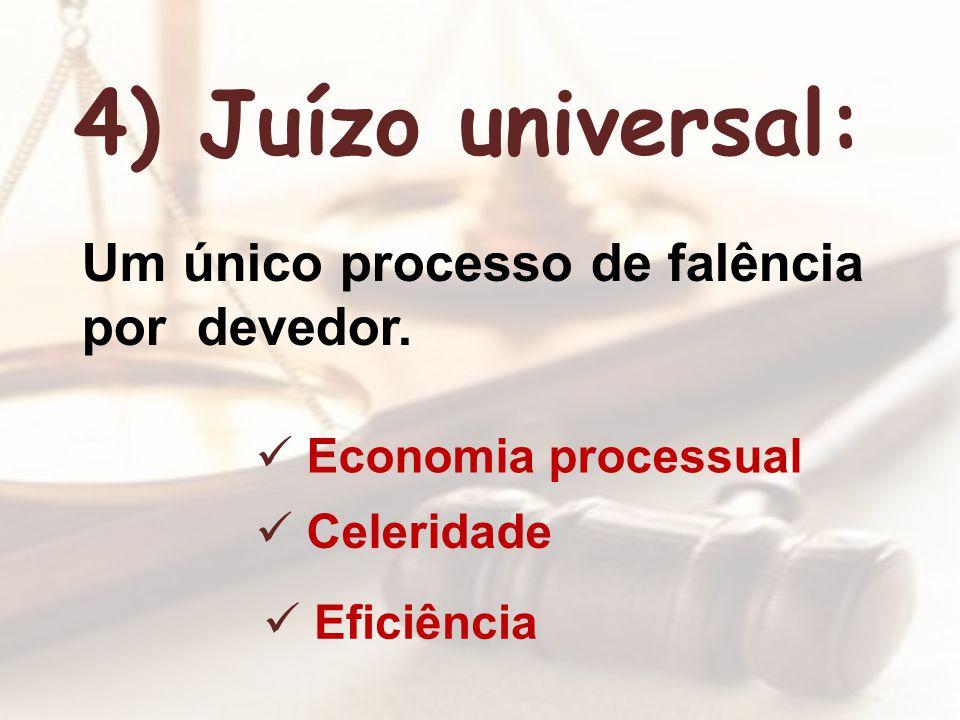 4) Juízo universal: Um único processo de falência por devedor.