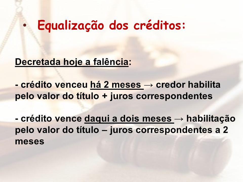 Equalização dos créditos: