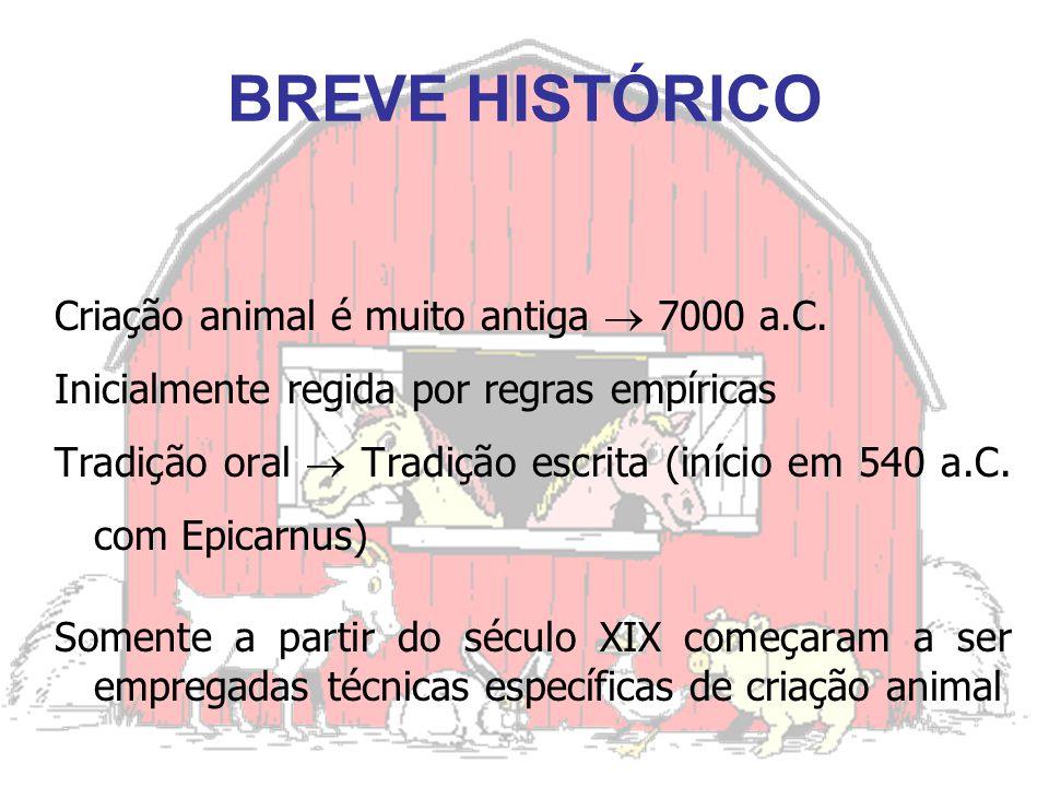 BREVE HISTÓRICO Criação animal é muito antiga  7000 a.C.
