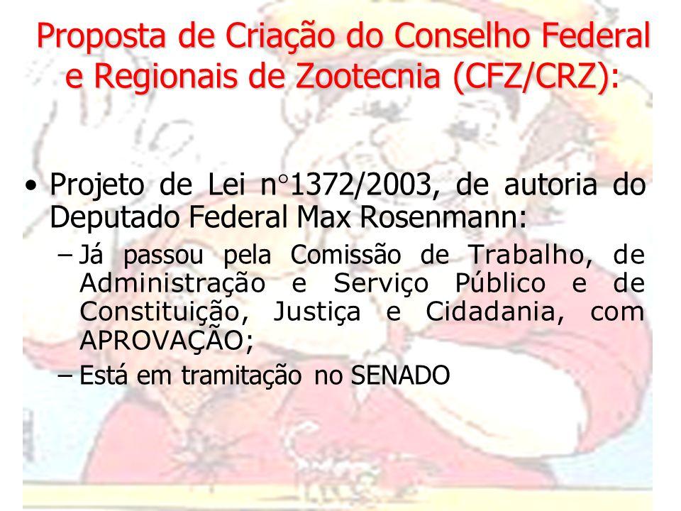 Proposta de Criação do Conselho Federal e Regionais de Zootecnia (CFZ/CRZ):