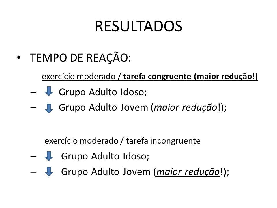 RESULTADOS TEMPO DE REAÇÃO: