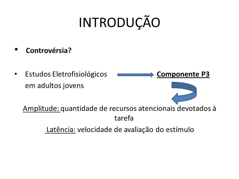 INTRODUÇÃO Controvérsia Estudos Eletrofisiológicos Componente P3