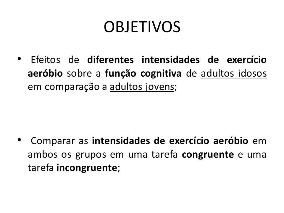 OBJETIVOS Efeitos de diferentes intensidades de exercício aeróbio sobre a função cognitiva de adultos idosos em comparação a adultos jovens;