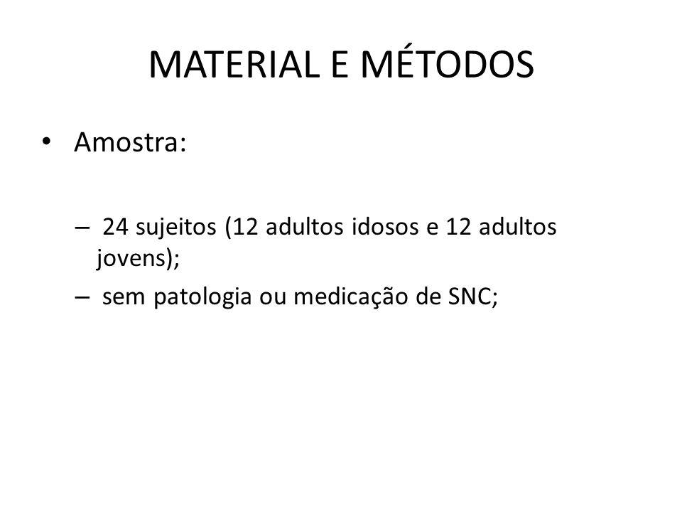MATERIAL E MÉTODOS Amostra: