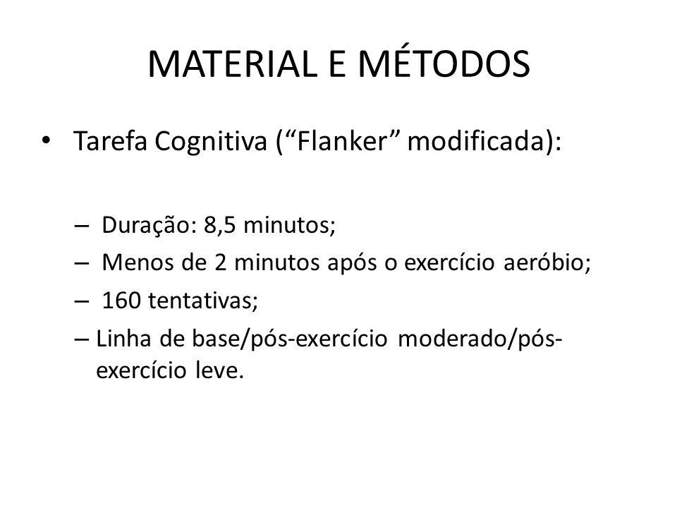 MATERIAL E MÉTODOS Tarefa Cognitiva ( Flanker modificada):