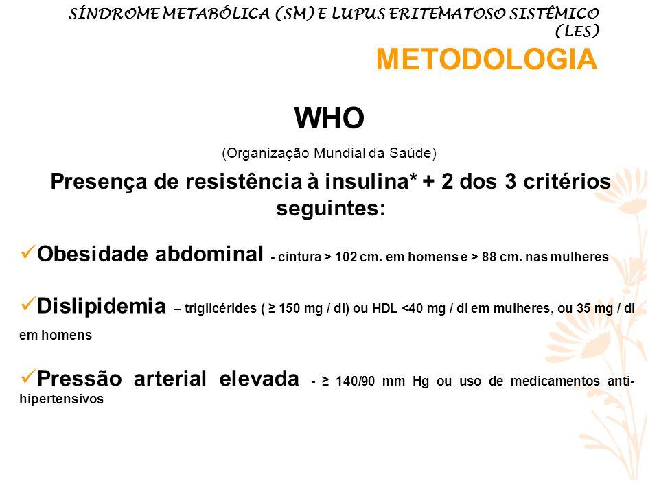 WHO (Organização Mundial da Saúde)