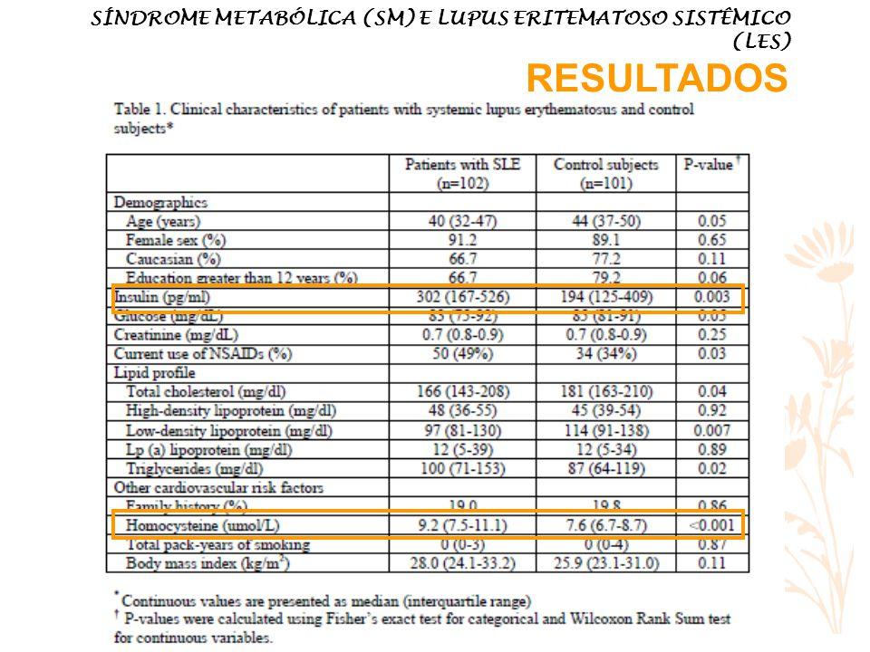 SÍNDROME METABÓLICA (SM) E LUPUS ERITEMATOSO SISTÊMICO (LES) RESULTADOS