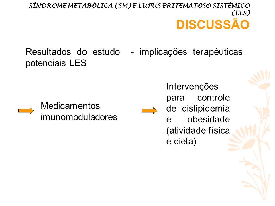 Resultados do estudo - implicações terapêuticas potenciais LES