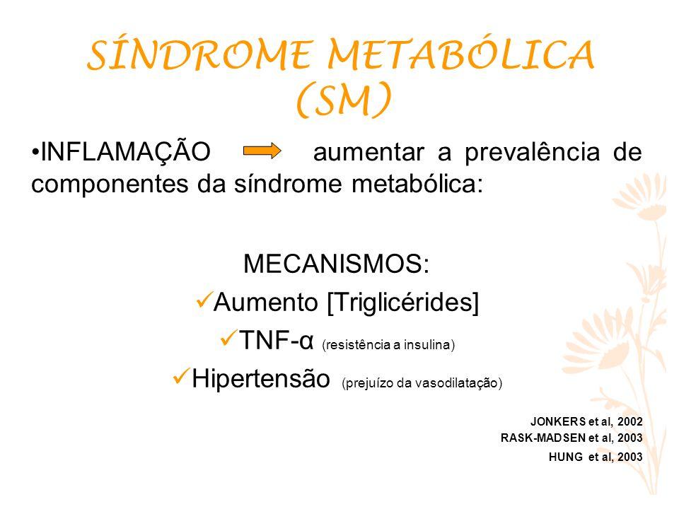SÍNDROME METABÓLICA (SM)