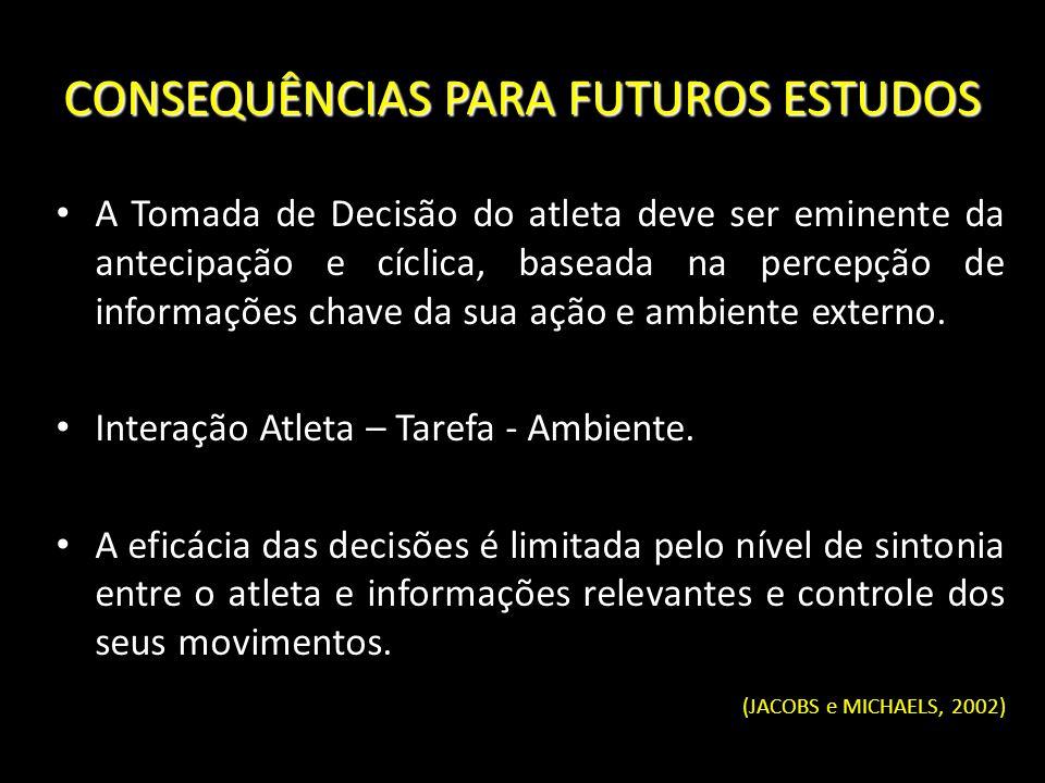 CONSEQUÊNCIAS PARA FUTUROS ESTUDOS