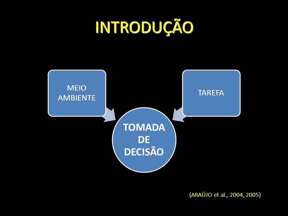 INTRODUÇÃO MEIO AMBIENTE TAREFA (ARAÚJO et al., 2004, 2005)