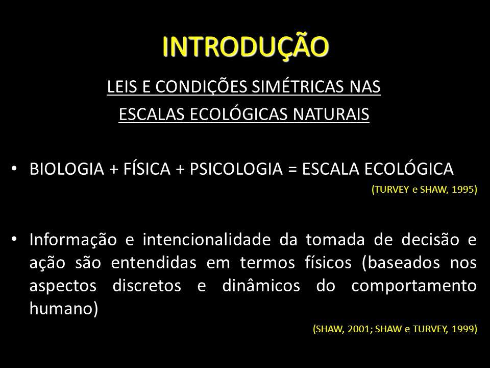 INTRODUÇÃO LEIS E CONDIÇÕES SIMÉTRICAS NAS ESCALAS ECOLÓGICAS NATURAIS