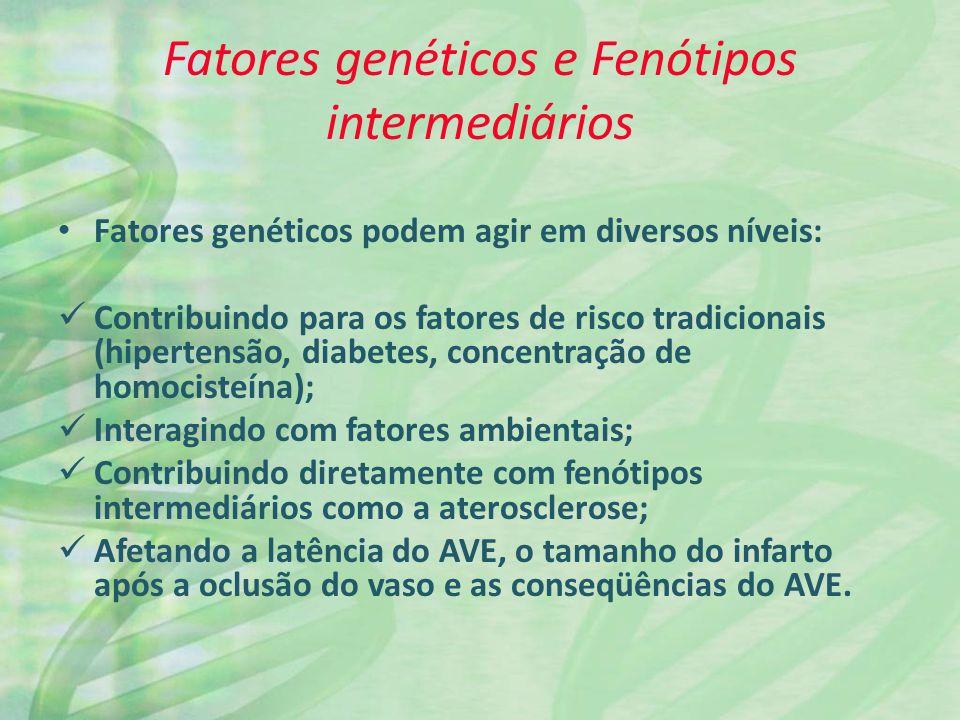 Fatores genéticos e Fenótipos intermediários