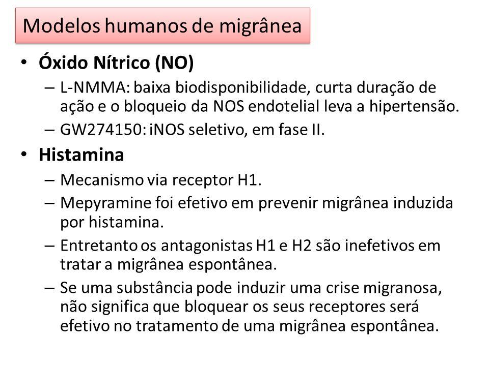 Modelos humanos de migrânea