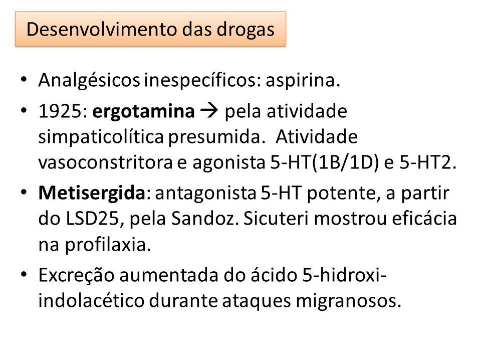Desenvolvimento das drogas