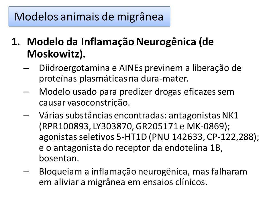 Modelos animais de migrânea