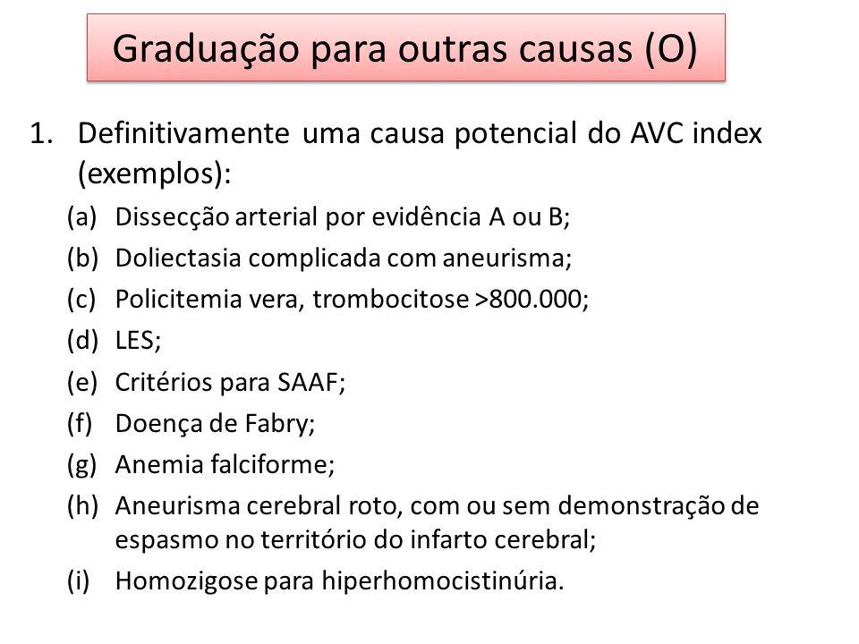 Graduação para outras causas (O)