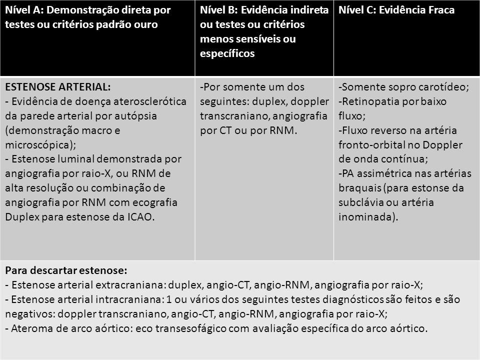 Nível A: Demonstração direta por testes ou critérios padrão ouro