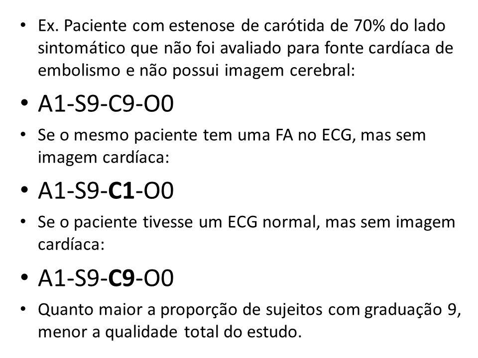 Ex. Paciente com estenose de carótida de 70% do lado sintomático que não foi avaliado para fonte cardíaca de embolismo e não possui imagem cerebral: