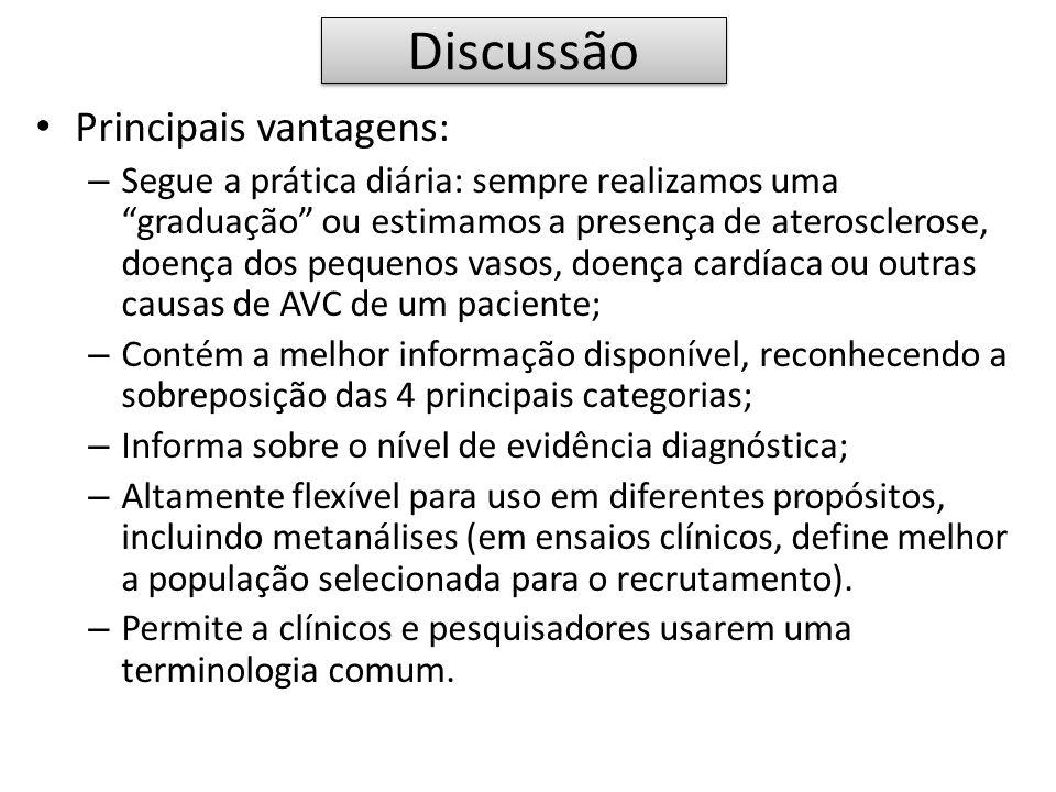Discussão Principais vantagens:
