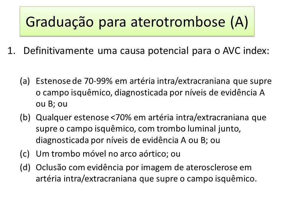 Graduação para aterotrombose (A)