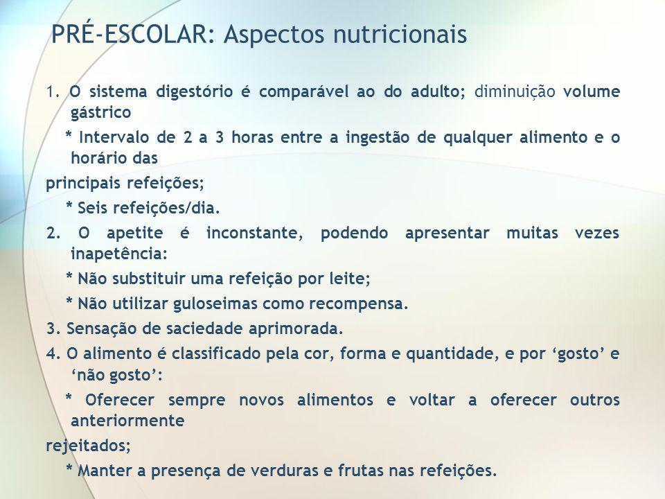 PRÉ-ESCOLAR: Aspectos nutricionais