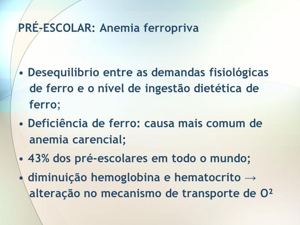 PRÉ-ESCOLAR: Anemia ferropriva
