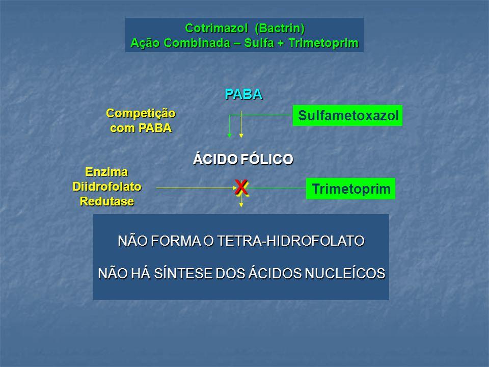 Ação Combinada – Sulfa + Trimetoprim