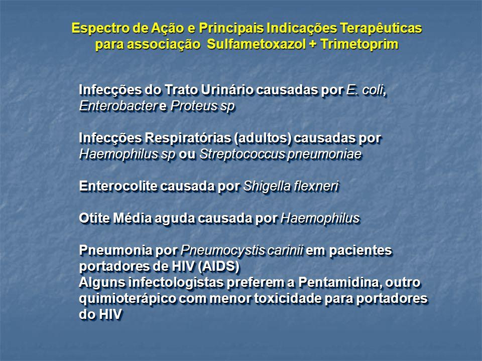 Espectro de Ação e Principais Indicações Terapêuticas