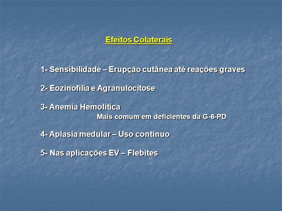 Efeitos Colaterais 1- Sensibilidade – Erupção cutânea até reações graves. 2- Eozinofilia e Agranulocitose.