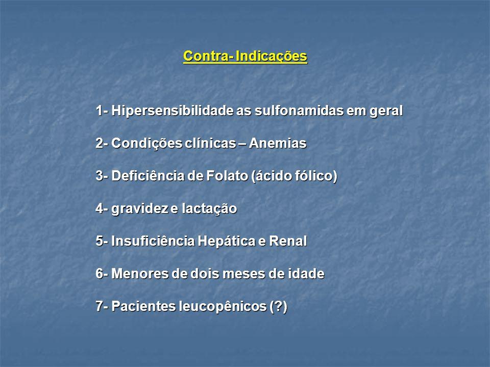 Contra- Indicações 1- Hipersensibilidade as sulfonamidas em geral. 2- Condições clínicas – Anemias.