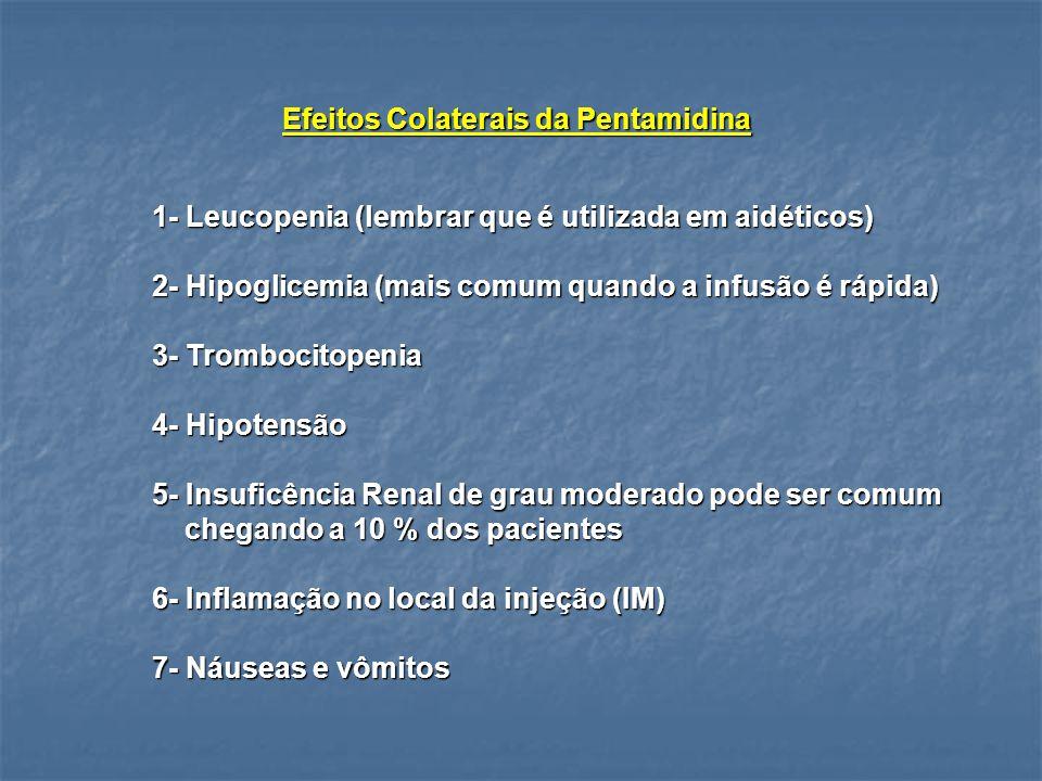 Efeitos Colaterais da Pentamidina