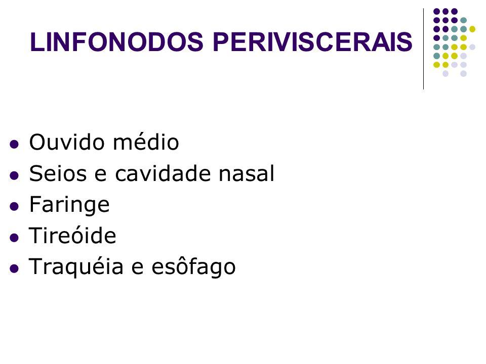 LINFONODOS PERIVISCERAIS