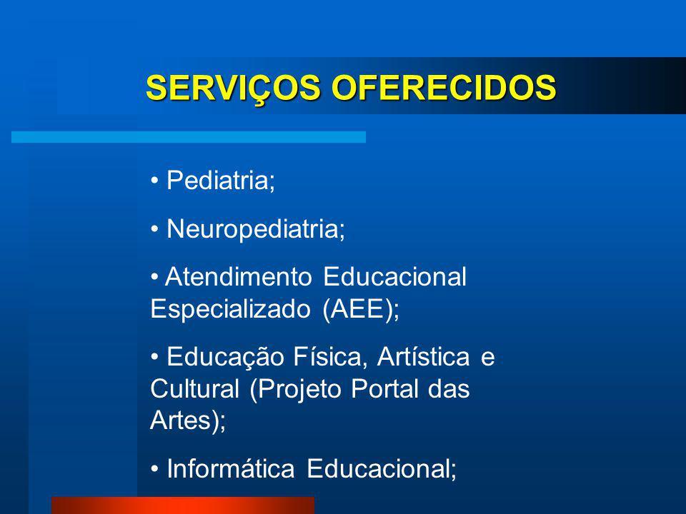 SERVIÇOS OFERECIDOS Pediatria; Neuropediatria;