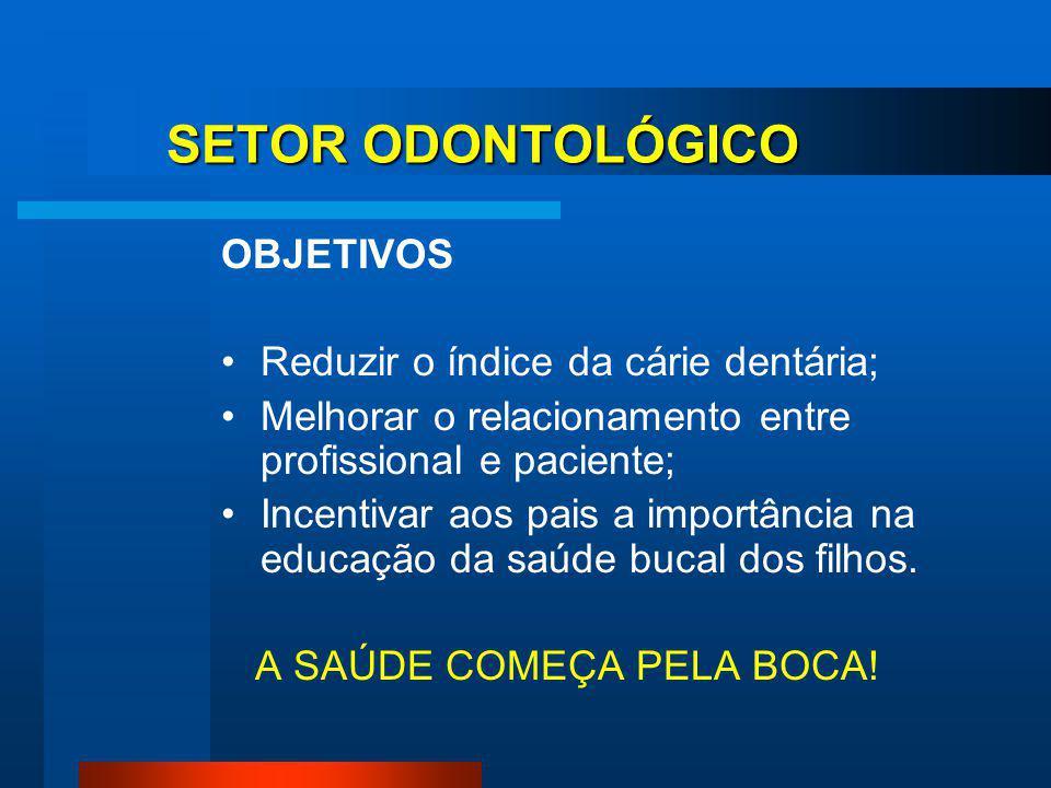 SETOR ODONTOLÓGICO OBJETIVOS Reduzir o índice da cárie dentária;