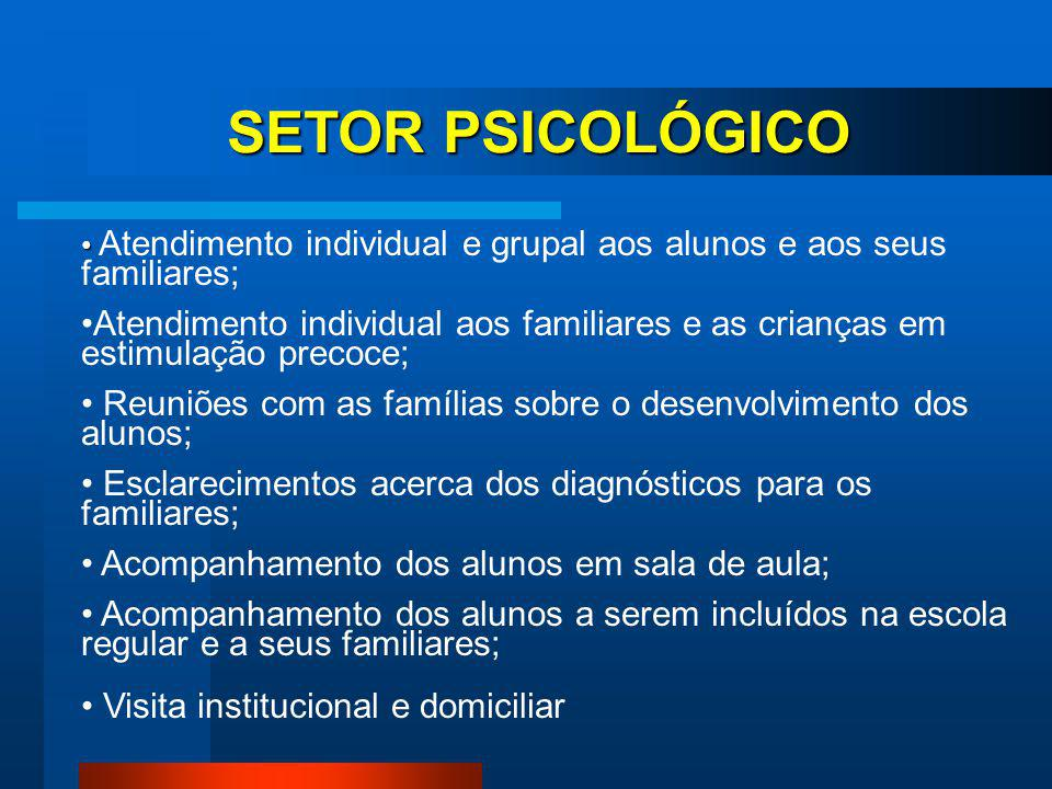SETOR PSICOLÓGICO Atendimento individual e grupal aos alunos e aos seus familiares;