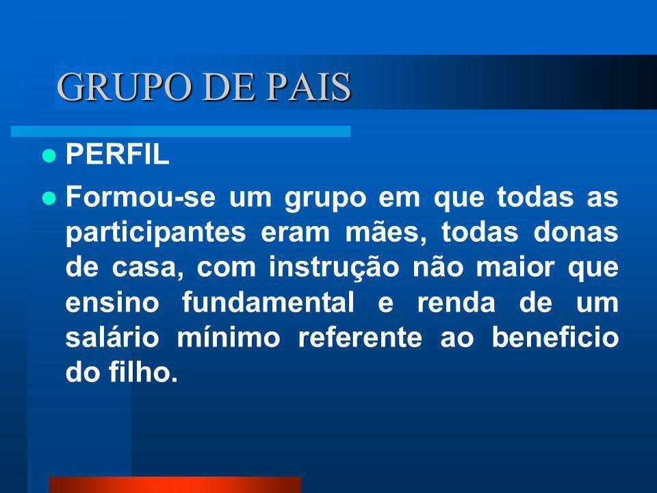 GRUPO DE PAIS PERFIL.