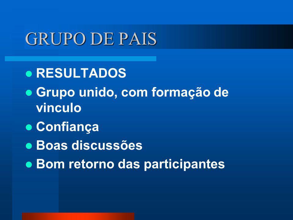 GRUPO DE PAIS RESULTADOS Grupo unido, com formação de vinculo